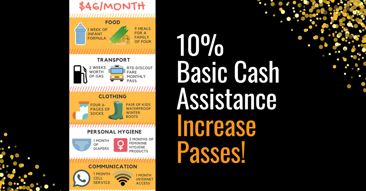 bca-increase-passes