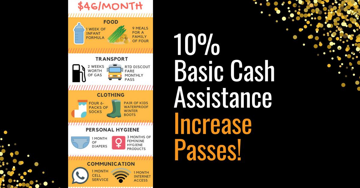 bca-increase-passes